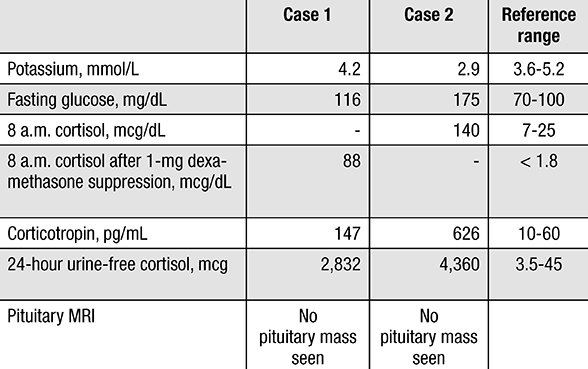 Laboratory study results for cases 1 and 2