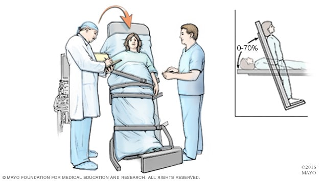 Illustration showing a tilt table test