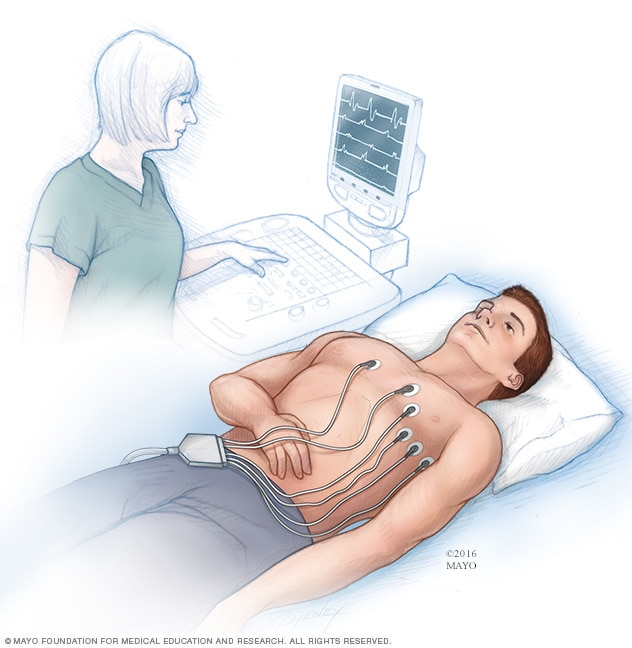 Electrocardiogram being performed