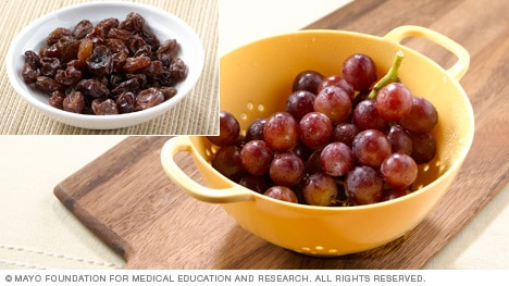 Raisins vs. grapes