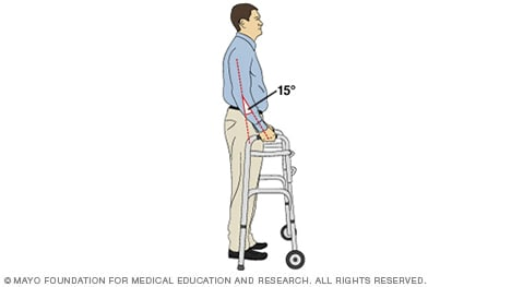 Illustration of a person gripping a properly fitted walker