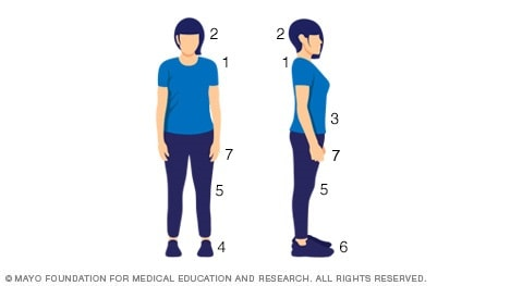 Woman demonstrating good standing posture