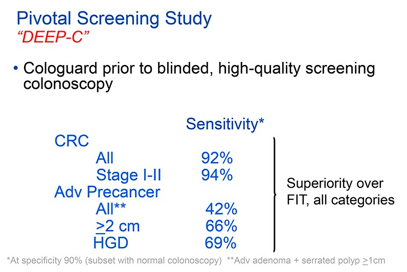 Chart showing Cologuard sensitivity in DeeP-C study