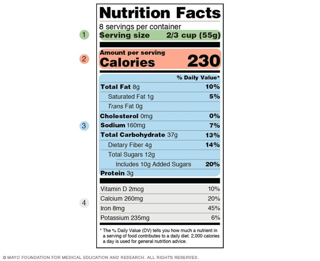 Sample Nutrition Facts label