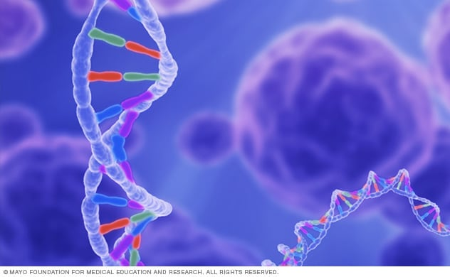 Image of Drug-gene testing