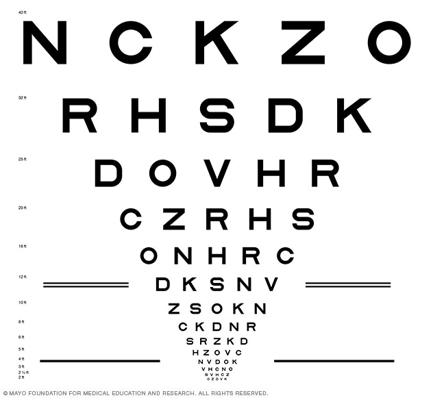 test vizual