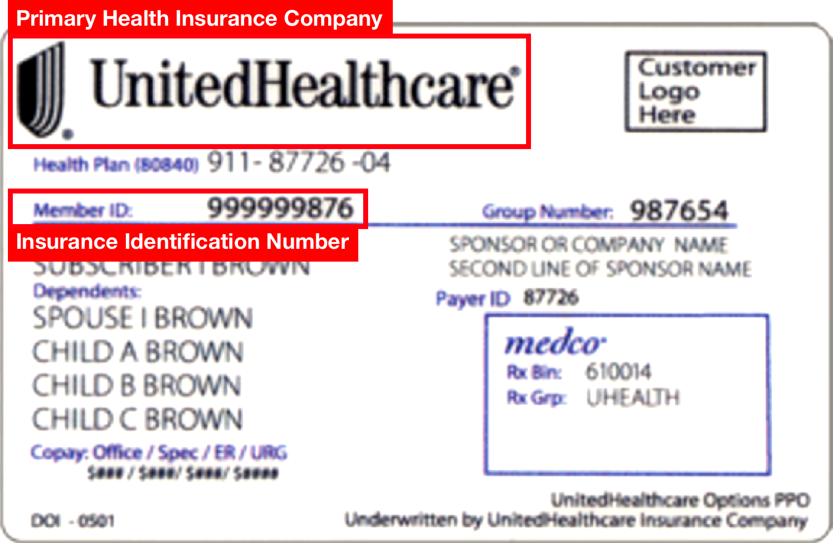 United Healthcare Credential