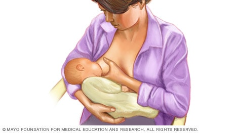 Illustration of woman breast-feeding with cradle hold