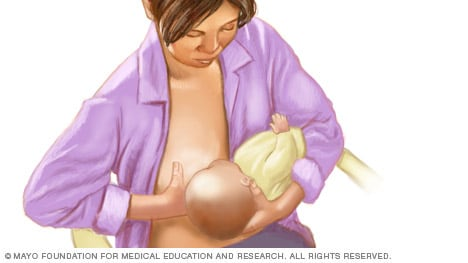Breast-feeding illustration showing cross-cradle hold