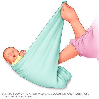Illustration of final step in swaddling