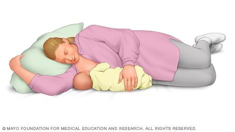 Illustration of woman breast-feeding with side-lying hold