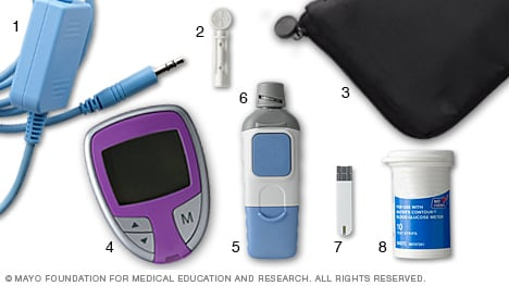 Photo of blood sugar testing supplies
