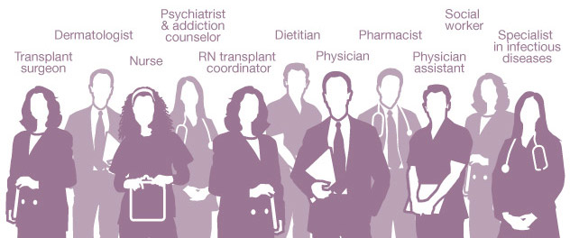 Image of health care professionals in many medical specialties.