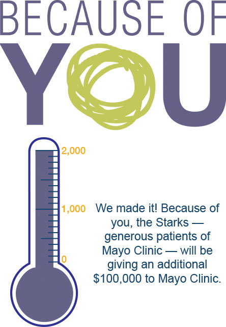 If 2,000 employees make a gift by July 31st grateful patients Richard and Joan Stark will give $100,000.