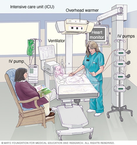 Illustration showing a room in the intensive care unit