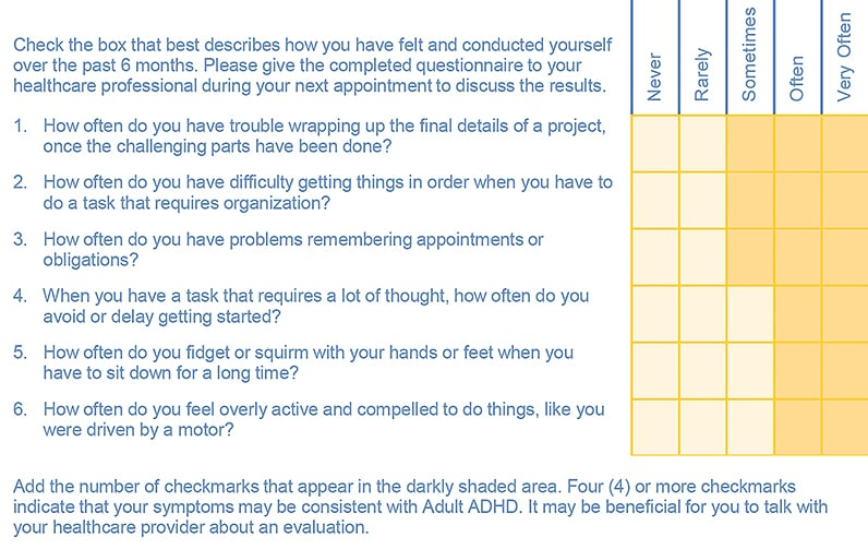 Image of Adult ADHD Self-Report Scale-V1.1 Screener